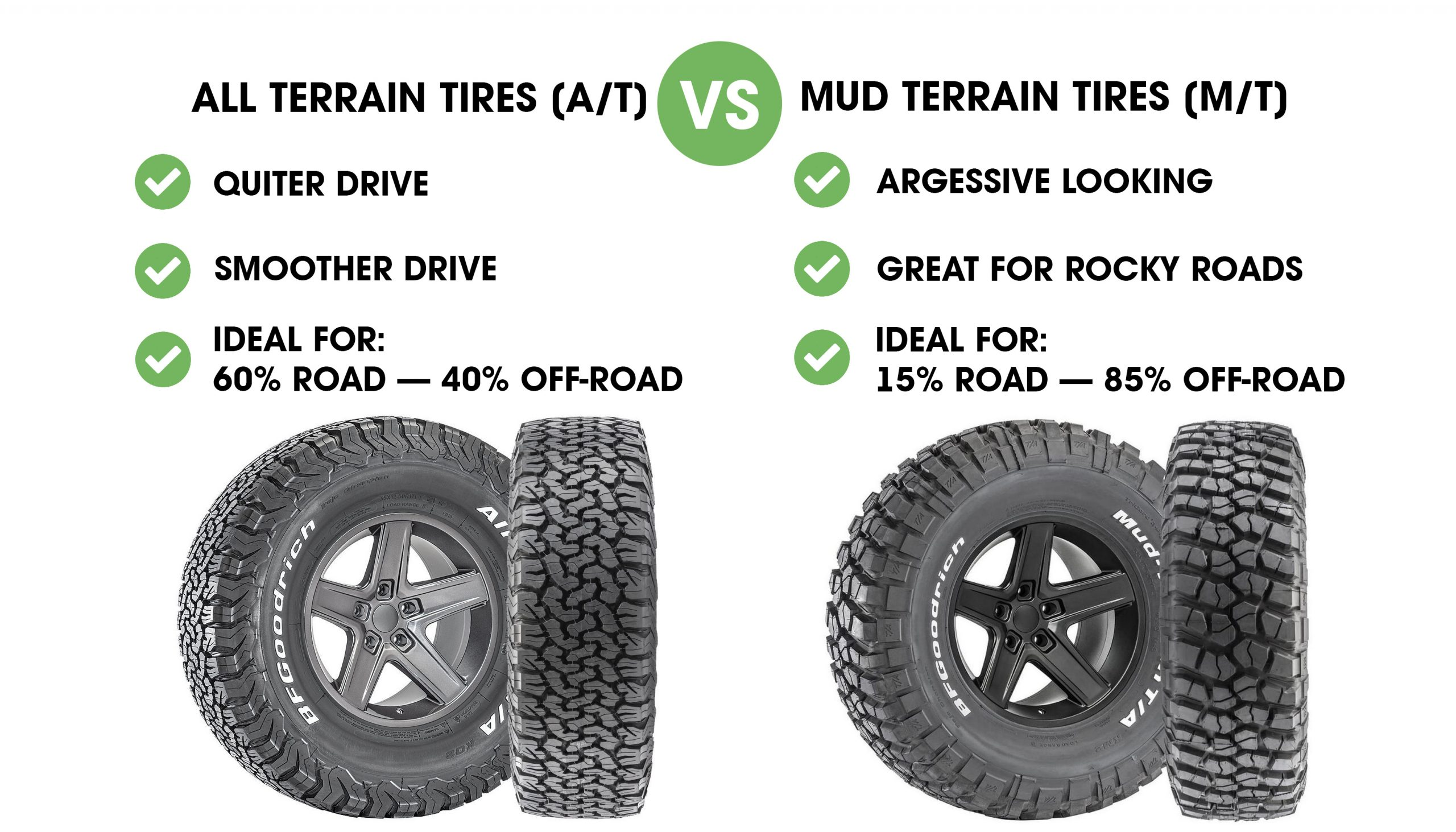 Types Of Off Road Tyres
